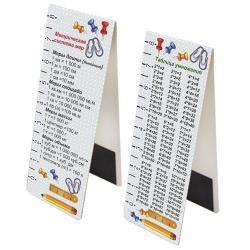Закладка книжная Таблица умножения, 35x95 мм